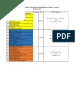 Daftar Kelompok Peer Theacing Tahap II