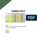 Rendimientos de Fabr_montaje de Estructura
