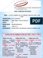 El Acto Jurídico en Los Códigos Civiles de 1852, 1936 y 1984