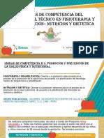 Exposicion de Fisioterapia y Nutricion