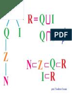Relații între mulțimile de numere.pptx