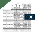 Ejercicio Taller Newton Raphson Multivariable
