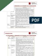 10. Tema 3 Estabilidad de Laderas Bloque II (1)
