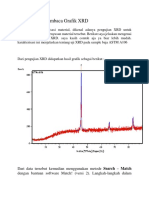 Contoh Cara Membaca Grafik XRD