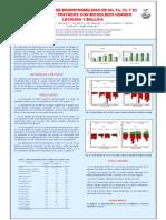 Poster Evaluación de biodisponibilidad de Mn, Fe, Cu y Zn en suelos tratados con biosólidos usando lechuga y ballica