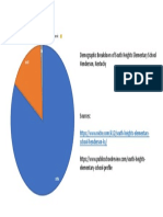 graph on powerpoint