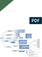 diagrama de flujo obligaciones