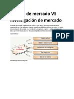 Estudio de Mercado vs Investigación de Mercado