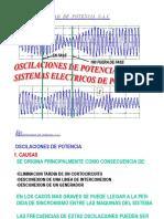 OSCILACIONES DE POTENCIA EN LOS  SISTEMAS ELECTRICOS DE POTENCIA