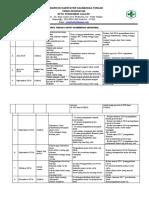 2.3.12 EP 5 Bukti Tindak Lanjut Rekomendasi Hasil Komunikasi Internal