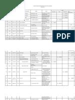 Daftar Pegawai Yang Berangkat Pelatihan Eksternal