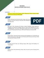 433409_Sejarah THP FTP UB.docx