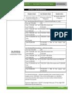 Sec. 24 Tax on Individuals