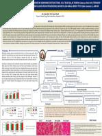 Poster Farmakologi