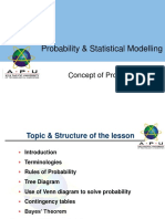 Concept of Probability