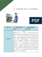 Comparación Civil - Procedimiento Breve y El Procedimiento Ordinario RUBENRAMMSTEIN