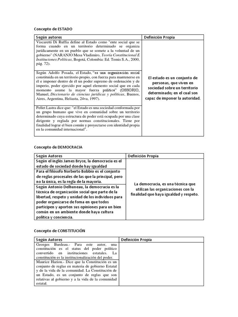 Estado Docx Estado Política Constitución