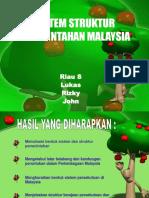 STRUKTUR PEMERINTAHAN Riau
