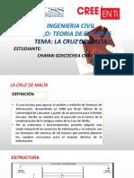 Análisis de La Cruz de Malta