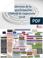 LaberintoCoparticipacion_version2018