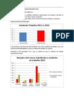 resumo_acidentes_2012
