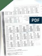 Grammatica congiuntivo.pdf