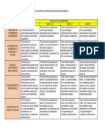 rubrica auto-curricular.pdf