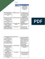 API Numero 2 Derecho Tributario Completa