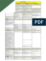 Correlacion ISO 9001 -14001  Version  2015 y ISO 45001_2018 - OHSAS 18001_2007 (SIG)
