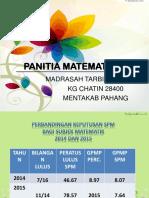 Panitia Matematik (D'Briefing)