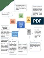 Proceso de Fundicion de Metales . PDF