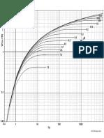 grafico_walton_semi.pdf