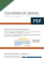 Asentamiento Columna de Grava + ejemplo