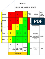 3 Anexo 07 Matriz Basica de Evaluacion de Riesgos (b)