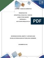 TAREA3_Logistica_y_Cadena_de_Suministros_ (1).pdf