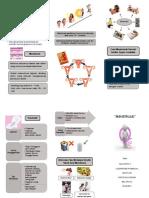 Leaflet Sap Menstruasi