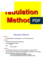 2012_0060. Two-level - Tabulation Method
