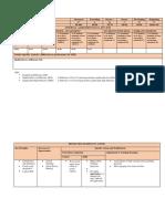 7-Analysis of Assessment