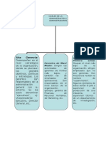 niveles administrativos.doc