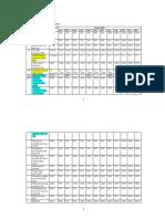 Daftar Isi Rencana 2016