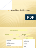 Poblacion y Distribucion