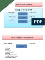 Pembangkitan Energi Listrik