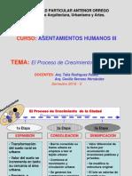PROCESO DE CRECIMIENTO DE LA CIUDAD