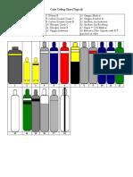 Color Coding Chart - AHG