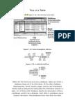 MS Access - Fundamentals