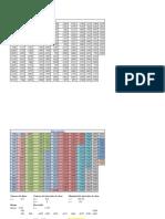 02. Ejemplo 2 de Distribuciones de Frec.pdf