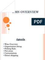 Wms Overview