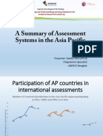 7. LEAP Workshop a Summary of Assessment Systems in the AP