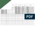 Database SIPA Anggota