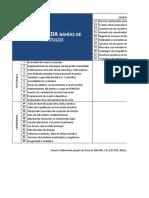 Analísis FODA Bahías  de Huatulco